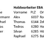 Die Absolventen: Holzbearbeiter/in EBA
